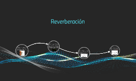Reverberacion