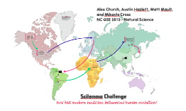 Scilemma Challenge