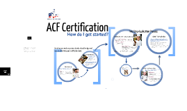 ACF Certification Wizard