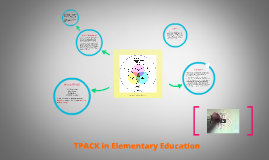 TPACK in Elementary Education