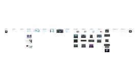 Copy of Copy of Viva 2 Presentation