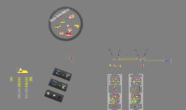Database structuur