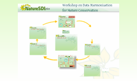Nature-SDI plus workshop on data harmonisation for nature conservation complete version