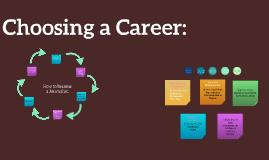 Career Choosing
