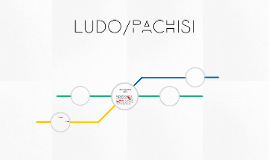 The History of Ludo