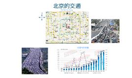 Beijings Traffic