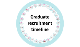 Graduate Recruitment Timeline
