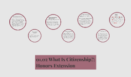 Copy of 01.02 What Is Citizenship?: Honors Extension