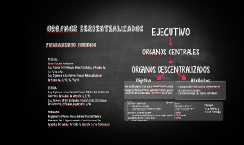 ORGANOS DESCENTRALIZADOS