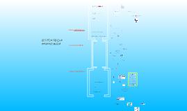 Copy of Mapa Conceptual Estrategia Financiera