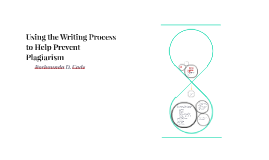 Using the Writing Process to Help Prevent Plagiarism