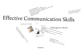 Copy of Effective Communication Skills