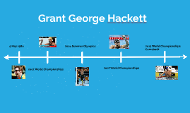 Grant George Hackett