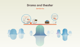 Introduction to Drama and theathre