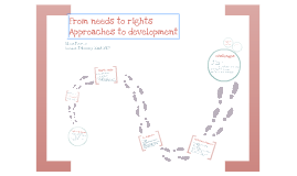 From needs..to rights