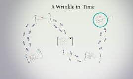 A Wrinkle in Time by Diane Crawmer on Prezi