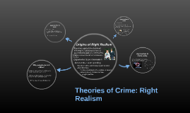 Theories of Crime: Right Realism