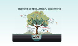 Journey in Summer Academy - Kayson leong