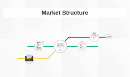 The Market Structure