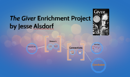 The Giver Enrichment