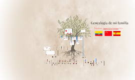 Genealogía de mi familia