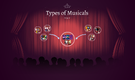 Copy of Types of Musicals