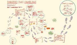 Copy of Direito das Famílias - Unidade I