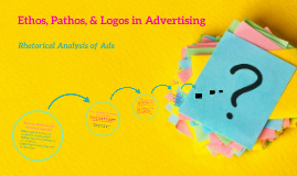 Ethos, Pathos, and Logos in Advertising