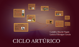 CICLO ARTÚRICO