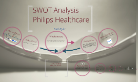 sgi swot analysis Find free swot analysis for sgi canada and read swot analysis for over 40,000+ companies and industries detailed reports with strength, weaknesses, opportunities, threats for free.