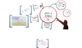 Developing with MVC and Tridion