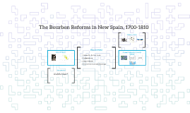 The Bourbon Reforms in New Spain, 1700-1810