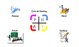 Ciclo de control