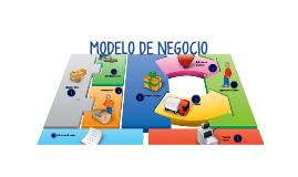 COPY OF CANVAS MODELO DE NEGOCIO