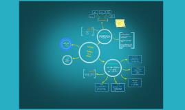 Elementos y funciones principales de la Empresa.