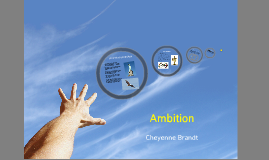 Ambition Project