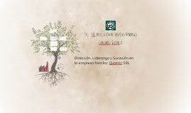 Copy of Copy of Dirección, Liderazgo y Sucesión en la empresa familiar Quatr
