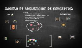 Copy of Modelo de Adquisición de conceptos: