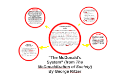"""The McDonald's System"" (from The McDonaldization of Society"