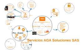 English Servicios AGA Soluciones SAS