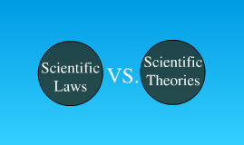 scientific law theory hypthesis