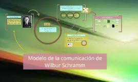Modelo de la comunicación de Wilbur Scrhamm