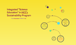 "Integrated ""Science Education"" in HCC's Sustainability Progr"