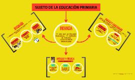 SUJETO DE LA EDUCACIÓN PRIMARIA