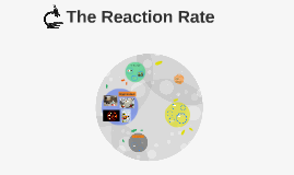 The Rate of a Reaction