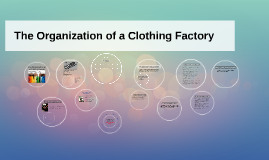 Copy of The Organisation of Clothing Factory