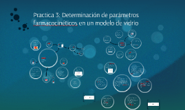 Copy of Practica 3: Determinación de parametros farmacocinéticos en