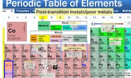 Transition metals idealstalist transition metals periodic table urtaz Choice Image