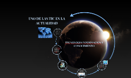 Copy of USO DE LAS TIC EN LA ACTUALIDAD