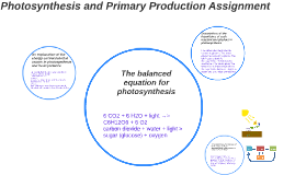 The balanced equation for photosynthesis
